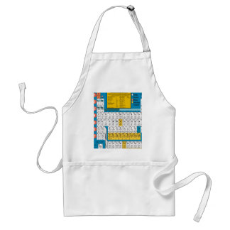 Oxygentees Periodic Table Standard Apron