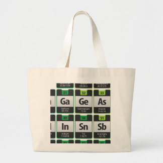 Oxygentees Periodic Table Tote Canvas Bags