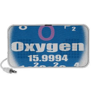Oxygentees Periodic Table Travel Speaker