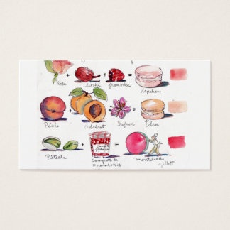 P is for Parfum Business Card