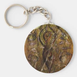 Pagan Harvest Keychain