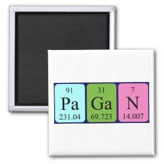 Pagan periodic table name magnet