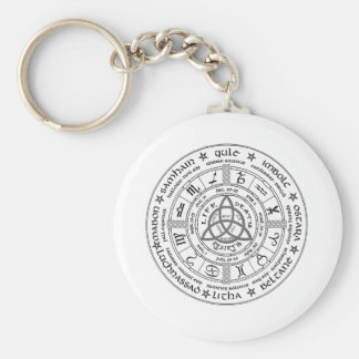 Pagan wheel of the Year Keychains