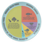 Paleo Diet Healthy Eating Portion Control Plate