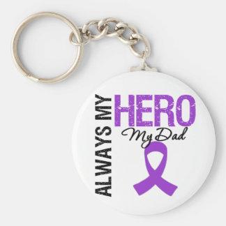 Pancreatic Cancer Always My Hero My Dad Basic Round Button Key Ring