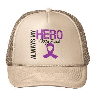Pancreatic Cancer Always My Hero My Dad Hat