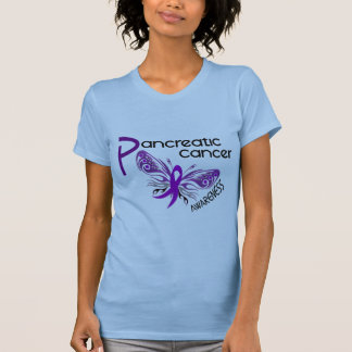 Pancreatic Cancer BUTTERFLY 3.1 Tank