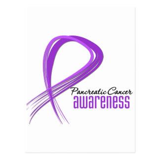 Pancreatic Cancer Grunge Ribbon Postcard
