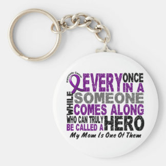 Pancreatic Cancer HERO COMES ALONG 1 Mom Basic Round Button Key Ring