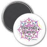 Pancreatic Cancer Lotus