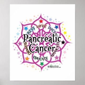 Pancreatic Cancer Lotus Poster