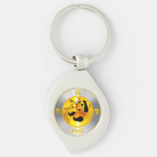 Pandacoin PND Graphic Charm Keychains Key Chain