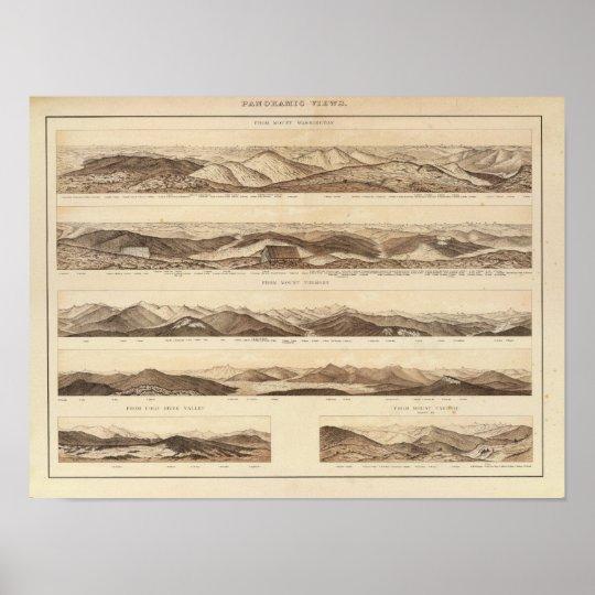 Panoramic Views of Mount Washington Poster