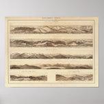 Panoramic Views of Mount Washington Print