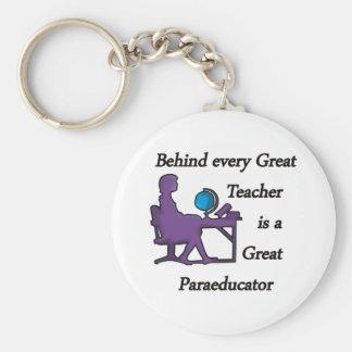 Paraeducator Basic Round Button Key Ring