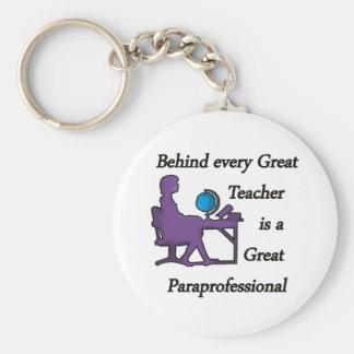 Paraprofessional Basic Round Button Key Ring