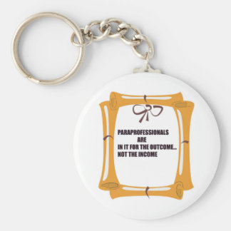 PARAS ARE IN IT FOR THE OUTCOME KEY RING