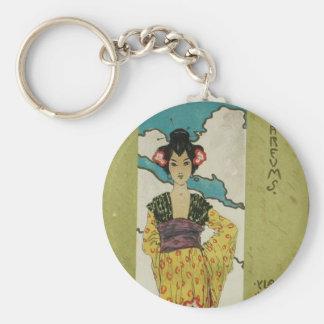 Parfums by Raphael Kirchner Basic Round Button Key Ring