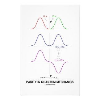 Parity In Quantum Mechanics Stationery Paper