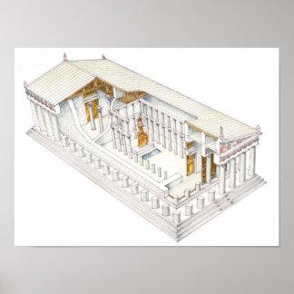Parthenon Athens Poster