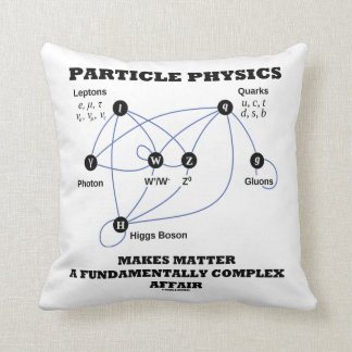 Particle Physics Makes Matter A Fundamentally Cushion