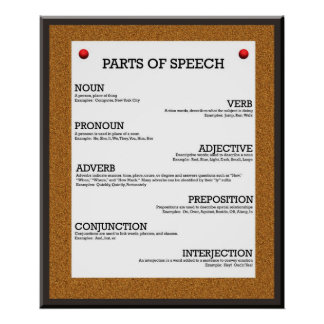 Parts of Speech Poster