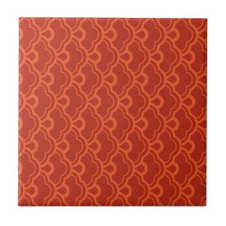Passionate Prepared Energized Small Square Tile