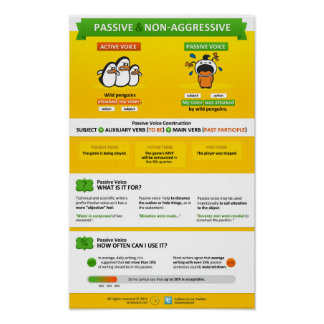 Passive and non-aggressive voice poster