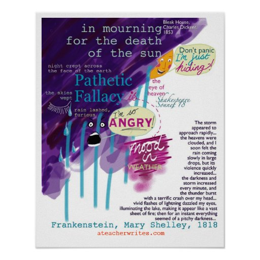 Pathetic Fallacy KS2 KS3 Poster English Literature