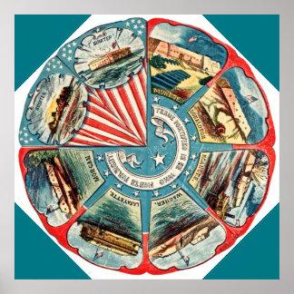 Patriotic Pie c 1864 The Union Forts Poster
