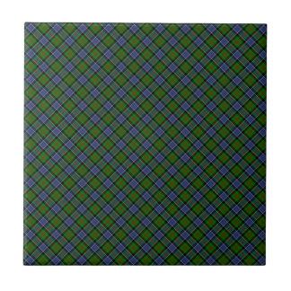Patterson Clan Tartan Designed Print Tile