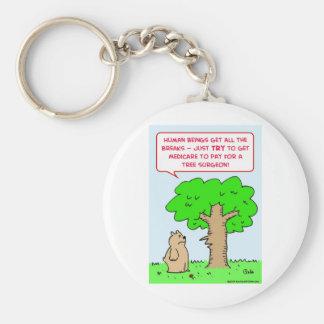 pay tree surgeon medicare basic round button key ring