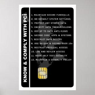 PCI Security Awareness Poster