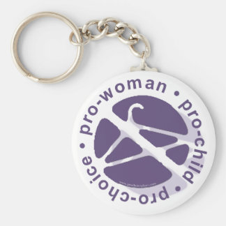 PCPCircle2 copy Basic Round Button Key Ring