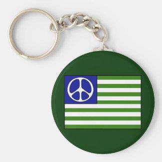 Peace Flag Keychains