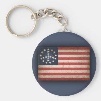 Peace Flag -xdist Basic Round Button Key Ring
