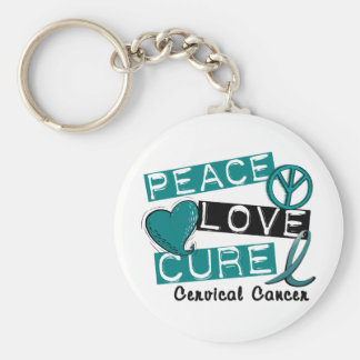 PEACE LOVE CURE CERVICAL CANCER KEY CHAINS
