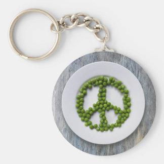 Peace Peas Keychain 2