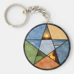 Pentacle Basic Round Button Key Ring