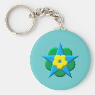 Pentagon Fünfeck Blume pentacle flower Schlüsselband