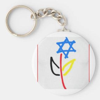 Per Israel Key Ring