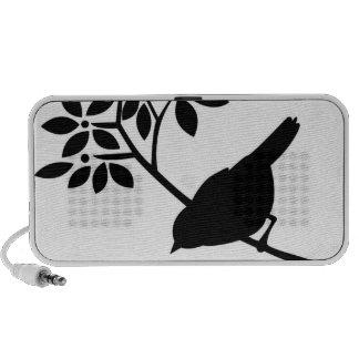 Perched birds speaker case