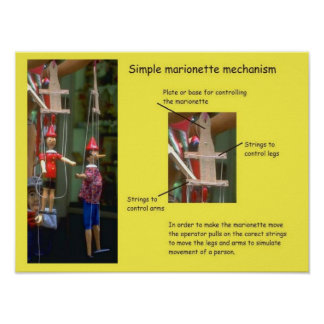 Performing arts, Simple marionette mechanisms Poster