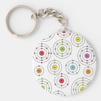Periodic Shells Basic Round Button Key Ring