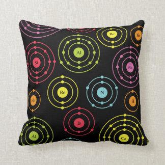 Periodic Shells Throw Pillow