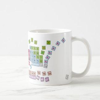 periodic T Coffee Mug