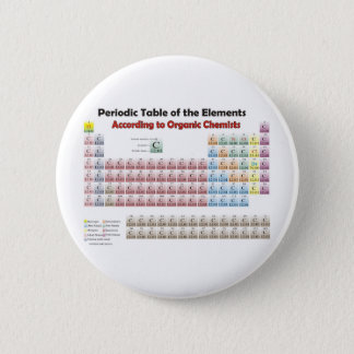 PERIODIC TABLE According to Organic Chemists 6 Cm Round Badge