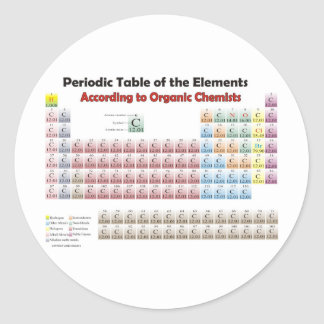 PERIODIC TABLE According to Organic Chemists Round Stickers