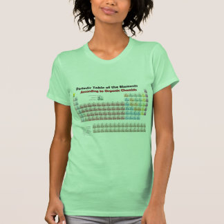 PERIODIC TABLE According to Organic Chemists T Shirts