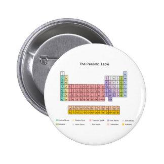 Periodic Table 6 Cm Round Badge